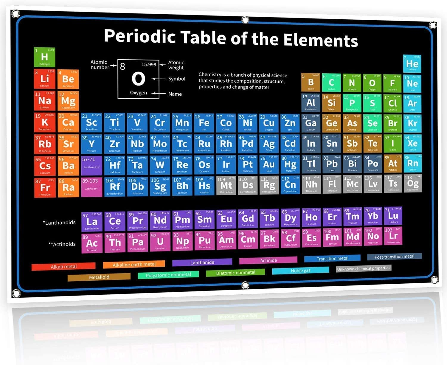 2020 The Periodic Table of Elements Poster - 36 inch x 24 inch Black Chemistry Chart for Teachers, Students, Classroom, Home - Reusable Science Banner - Newest 118 Elements - Atomic Number, Weight, Symbol, Name