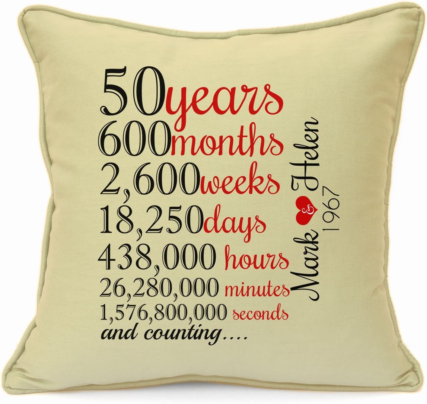 Personalised Presents Gifts For Him Her Husband Wife Girlfriend Boyfriend Wedding Anniversary Birthday Valentines Day Christmas Xmas Love 50 Years Count Cushion Cover 18 Inch 45 Cm Home Decor Amazon Co Uk Kitchen