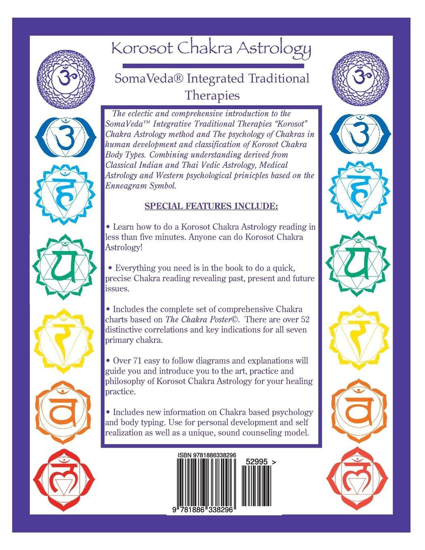Korosot Chakra Astrology: Psychology of Chakras for Yoga ...