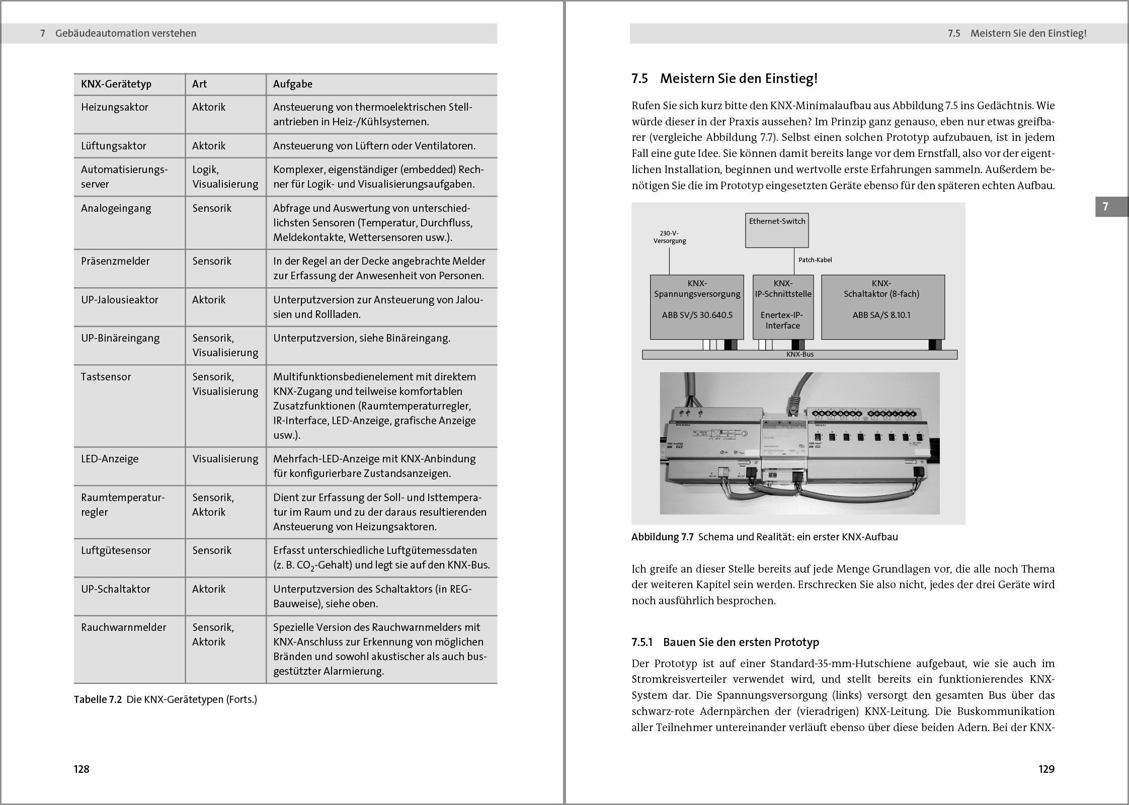 Heimautomation mit KNX, DALI, 1-Wire und Co.: 9783836234610: Amazon ...