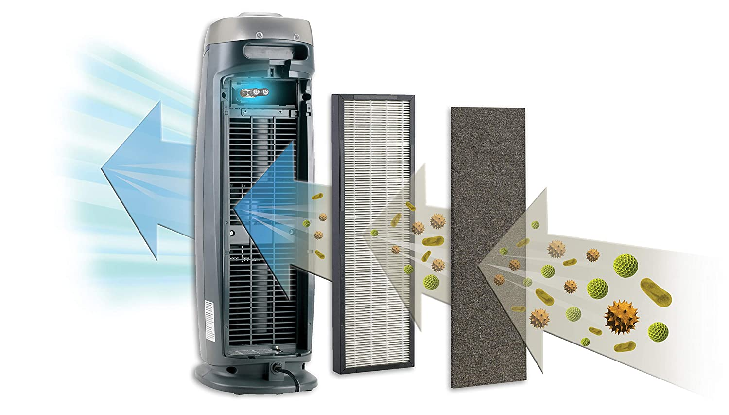 Best Air Purifier Reviews: Keeping Your Air Clean 4