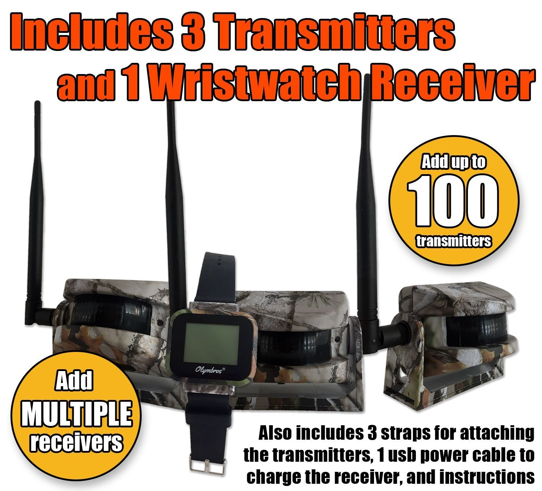 Download Software Arsip Digital Spy Leathercrise Phone Transmitter
