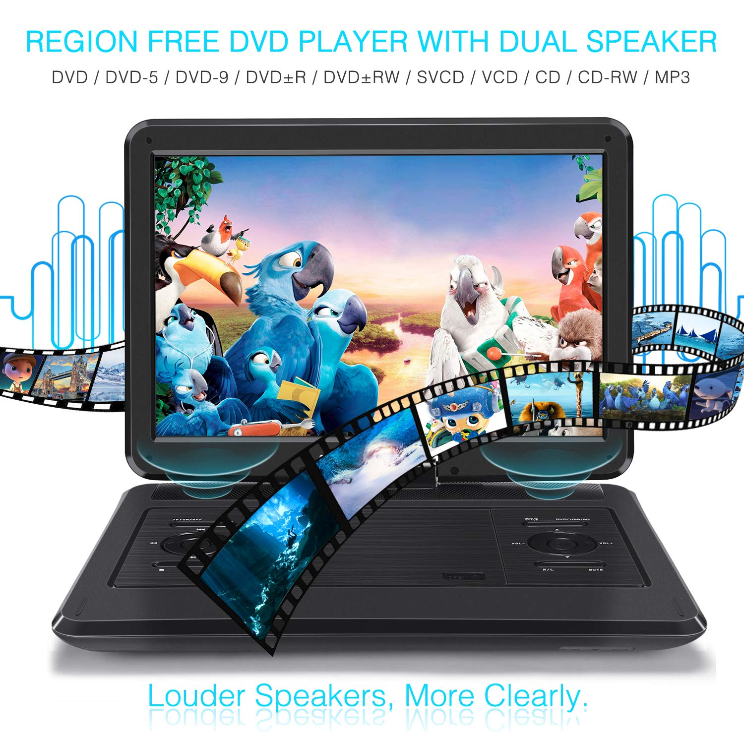 NAVISKAUTO 14'' Portable DVD Player with 6-7 Hours Rechargeable Battery, 270 Degrees Swivel Screen 1366X768, 9.84ft Car Charger/Wall Charger, Support USB/SD Card Playback, Region Free by NAVISKAUTO (Image #4)