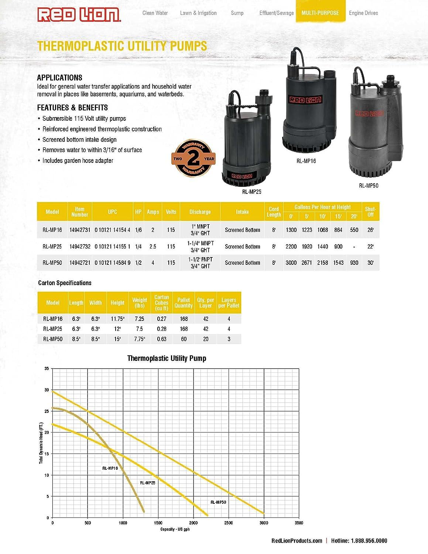 Red Lion Rl Mp16 1300 Gph 1 6 Hp Thermoplastic Submersible Utility Tsurumi Pump Wiring Diagram Sump Pumps