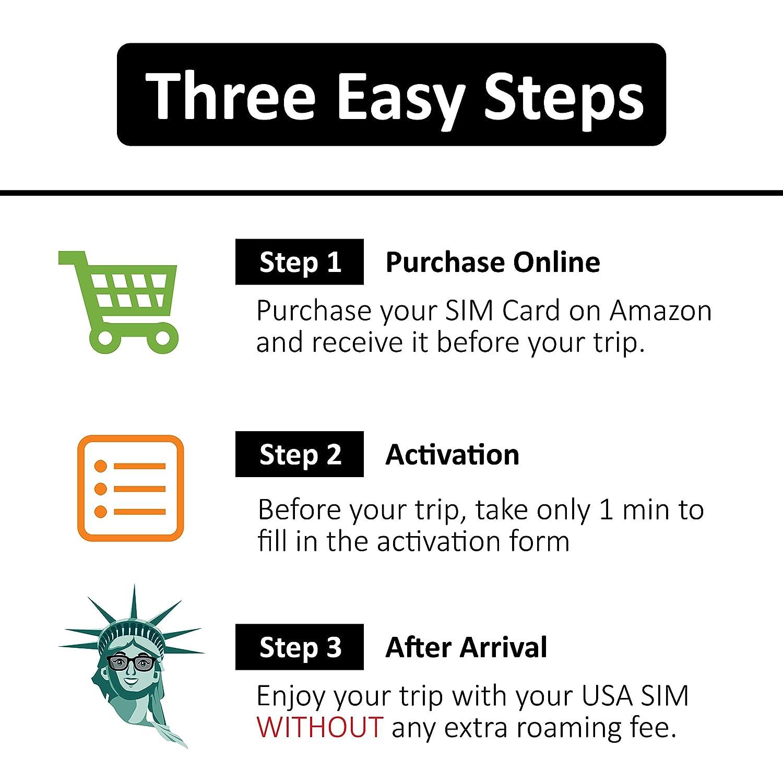 USA T-Mobile Simple Mobile 7 días prepago tarjeta SIM ...