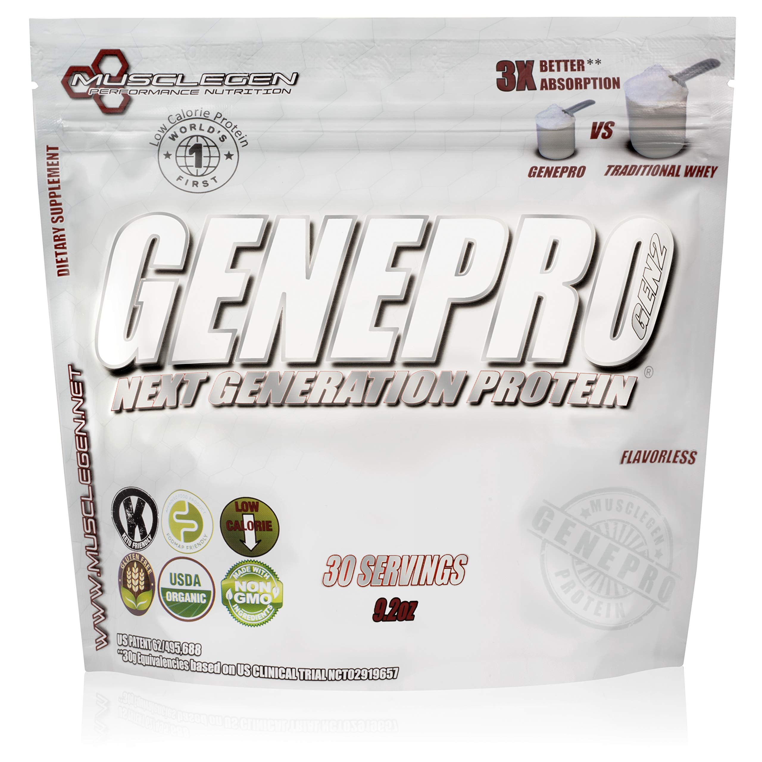 GENEPRO Medical Grade Protein, 30 Servings by Musclegen Research - Premium Protein for Absorption, Muscle Growth & Mix-Abilty. Gluten-Free, No Sugar, Flavorless and Mixes with Any Drink by Musclegen Research