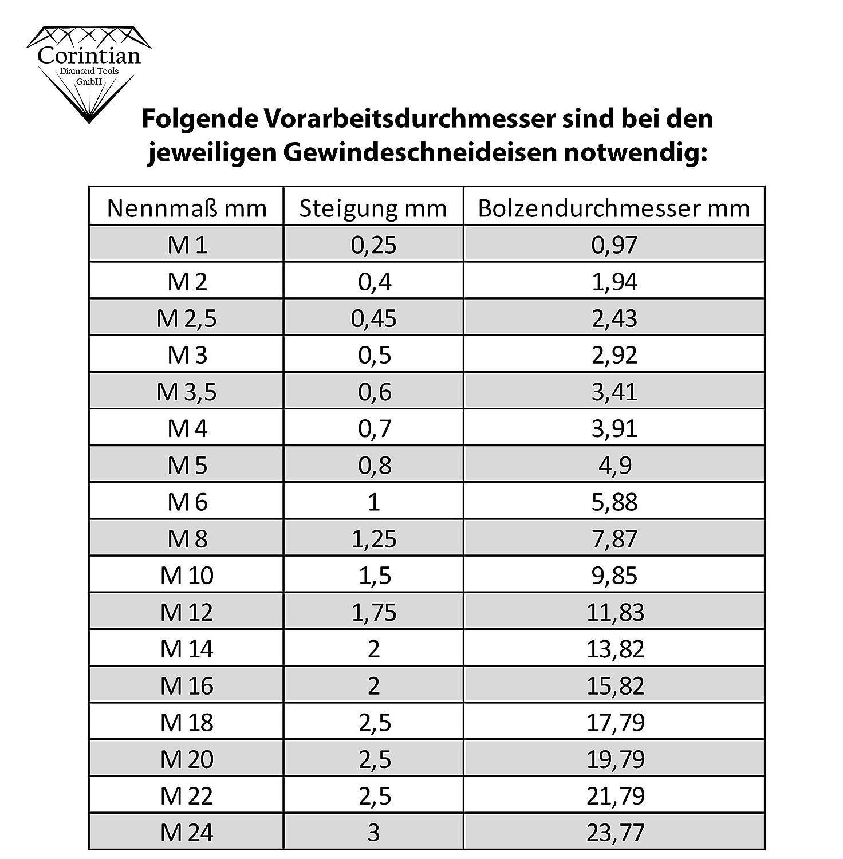 Rechtsgewinde M2 /Ø M1 Corintian Pr/äzisions Schneideisen Gewindeschneider Form B DIN 223 M24 Gewindeschneideisen mit beidseitigem Sch/älanschnitt