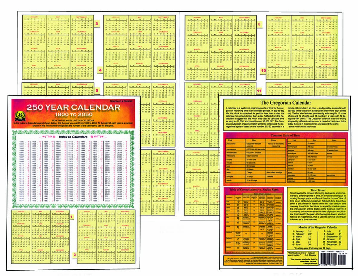 Perpetual Calendar 1800 To 2050 : Year perpetual calendar perpetual calendar folder scarfo