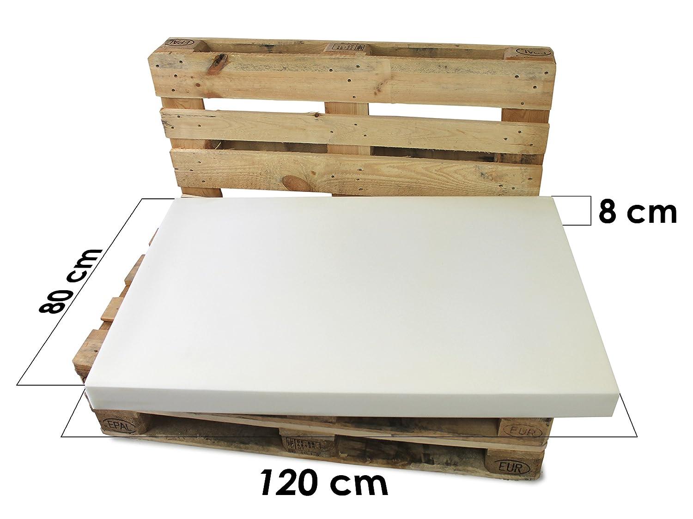 matelas pour palette awesome matelas capitonne ou sur matelas pour matelas tapissier jaune. Black Bedroom Furniture Sets. Home Design Ideas