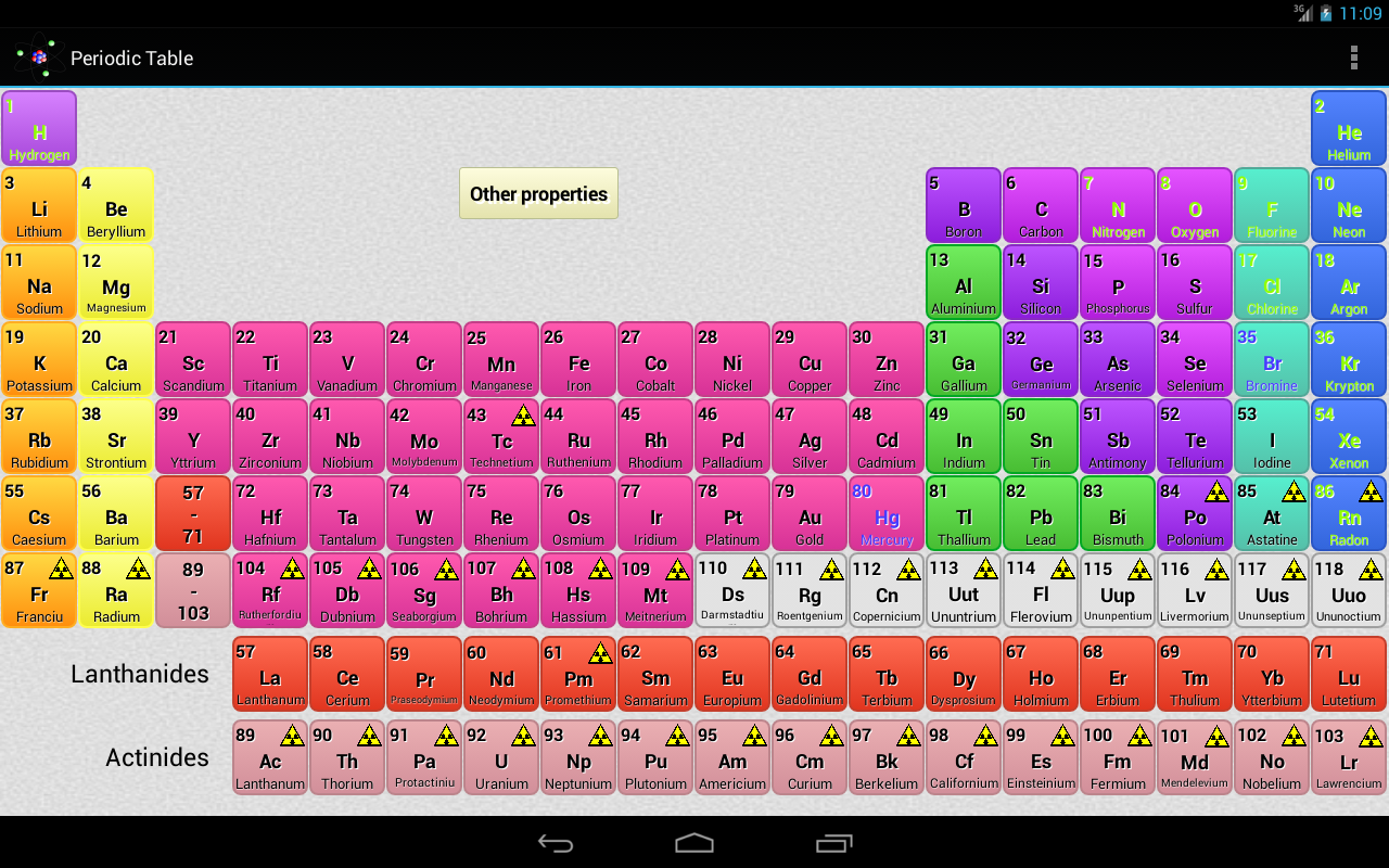 Amazon periodic table appstore for android urtaz Choice Image