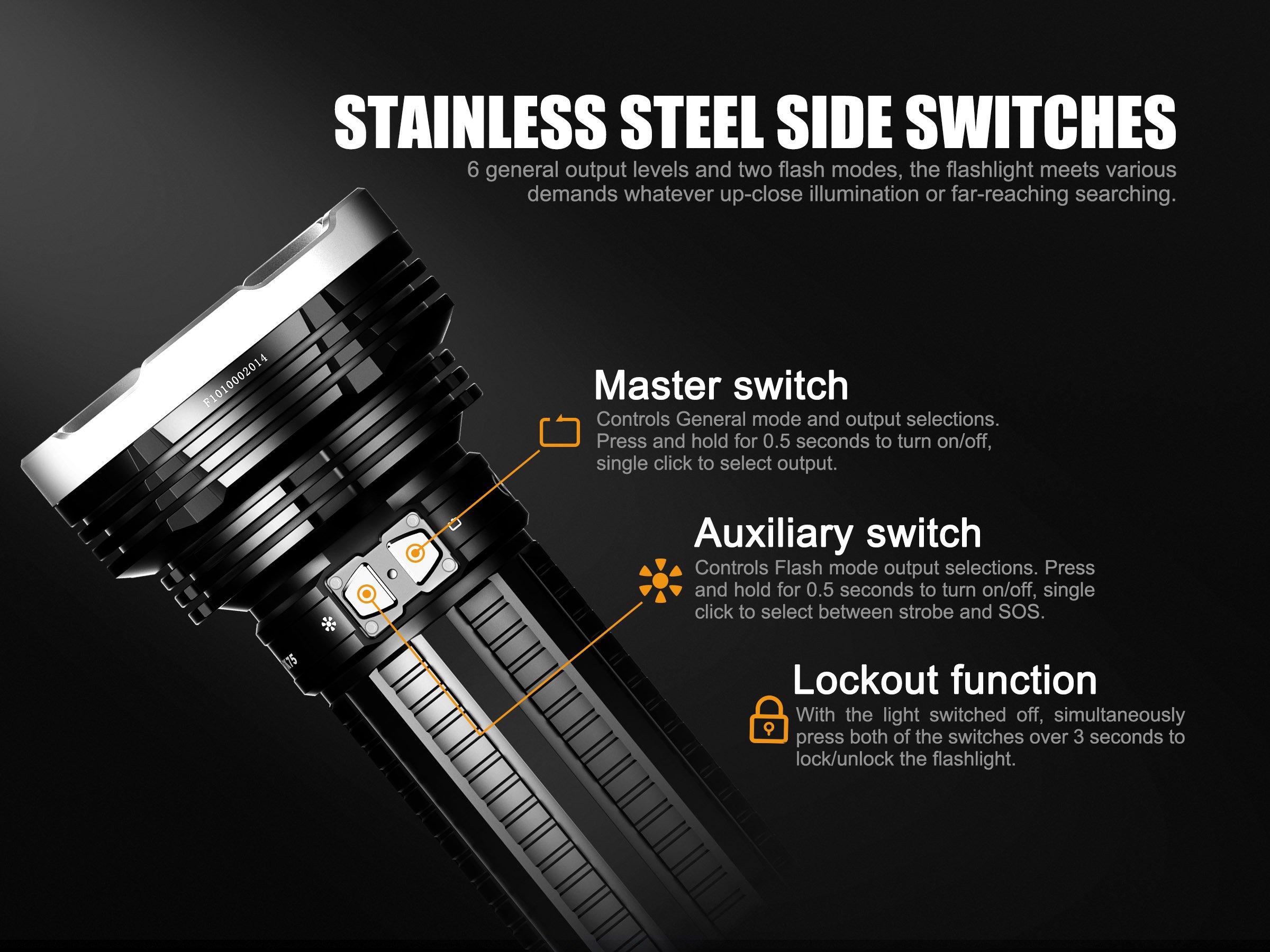 Fenix TK75 2018 5100 Lumens High-Performance Long-Throw Micro-USB Rechargeable Flashlight, 4x 3500mAh 18650 Rechargeable Batteries, 2x Lumen Tactical Battery Organizers by Fenix (Image #5)