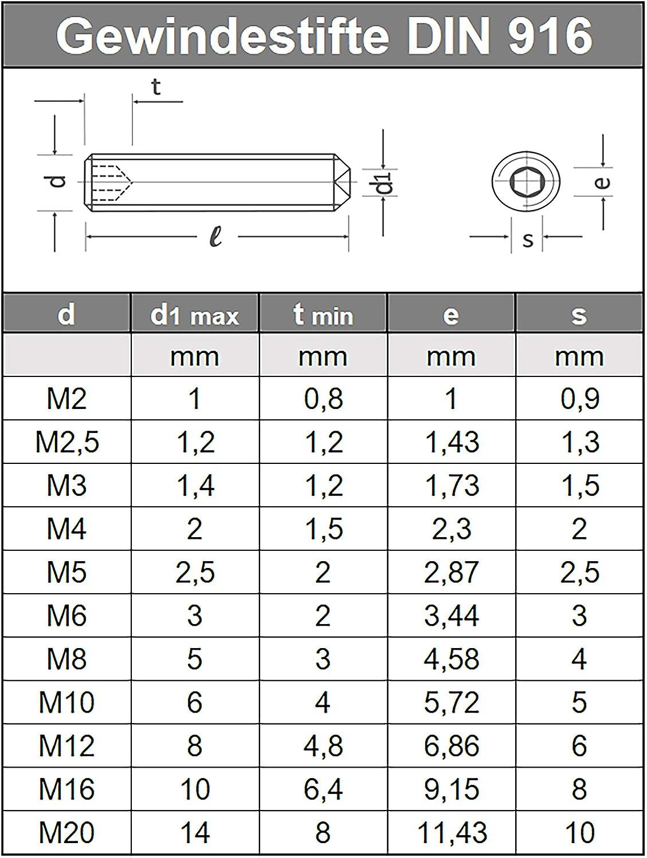 Gewindestifte M6 X 7 DIN 916 m 50 St/ück - V2A Madenschrauben Ringschneide Edelstahl A2