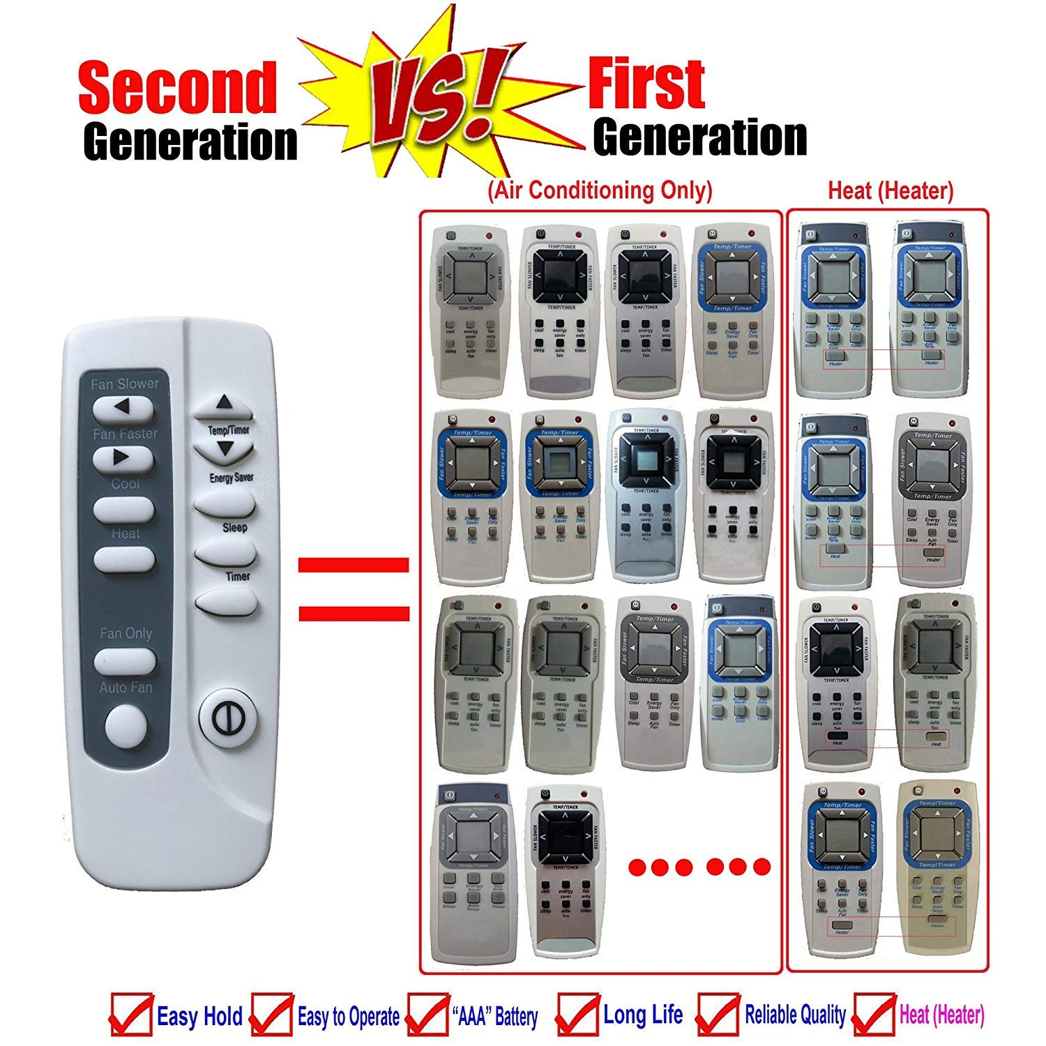 Amazon.com: Generic Replacement for Frigidaire Air Conditioner Remote  Control Listed in the Picture: Home & Kitchen