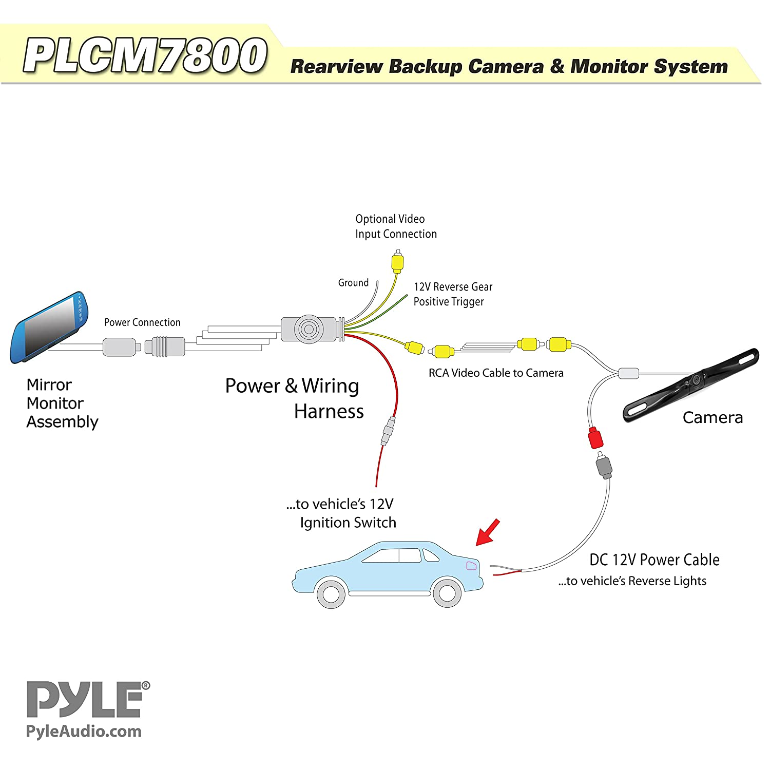 Reversing Camera Wiring Diagram Will Be A Thing Back Up For Car Diagrams Pyle Backup 7500 Reverse Polaris
