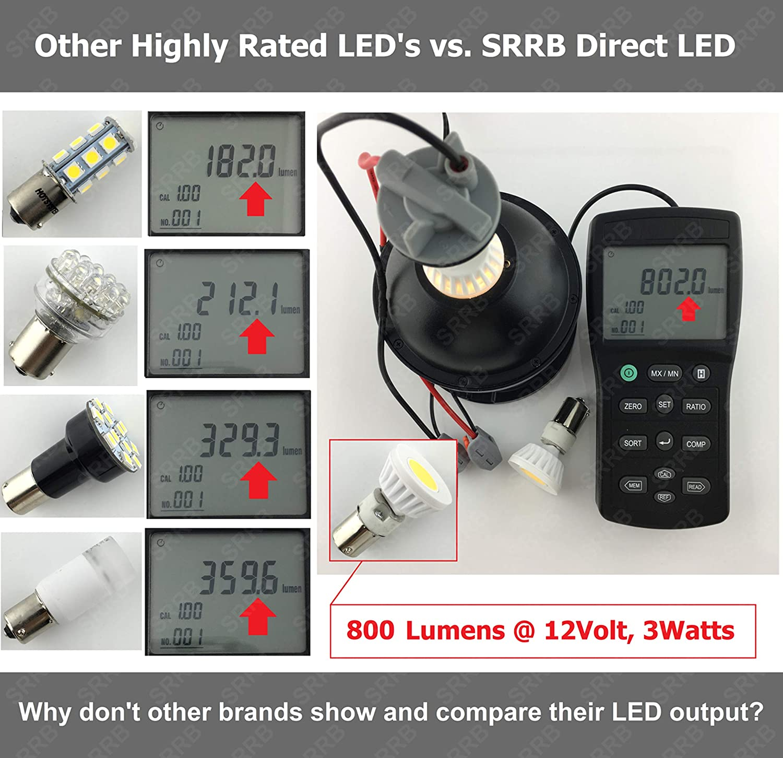 SRRB Direct 1139//1383 LED Replacement R12 BA15s Bulb 12V or 24V AC//DC for RV Camper Trailer Motorhome 5th Wheel Marine Boat Reading Light 3 Watt, Warm White