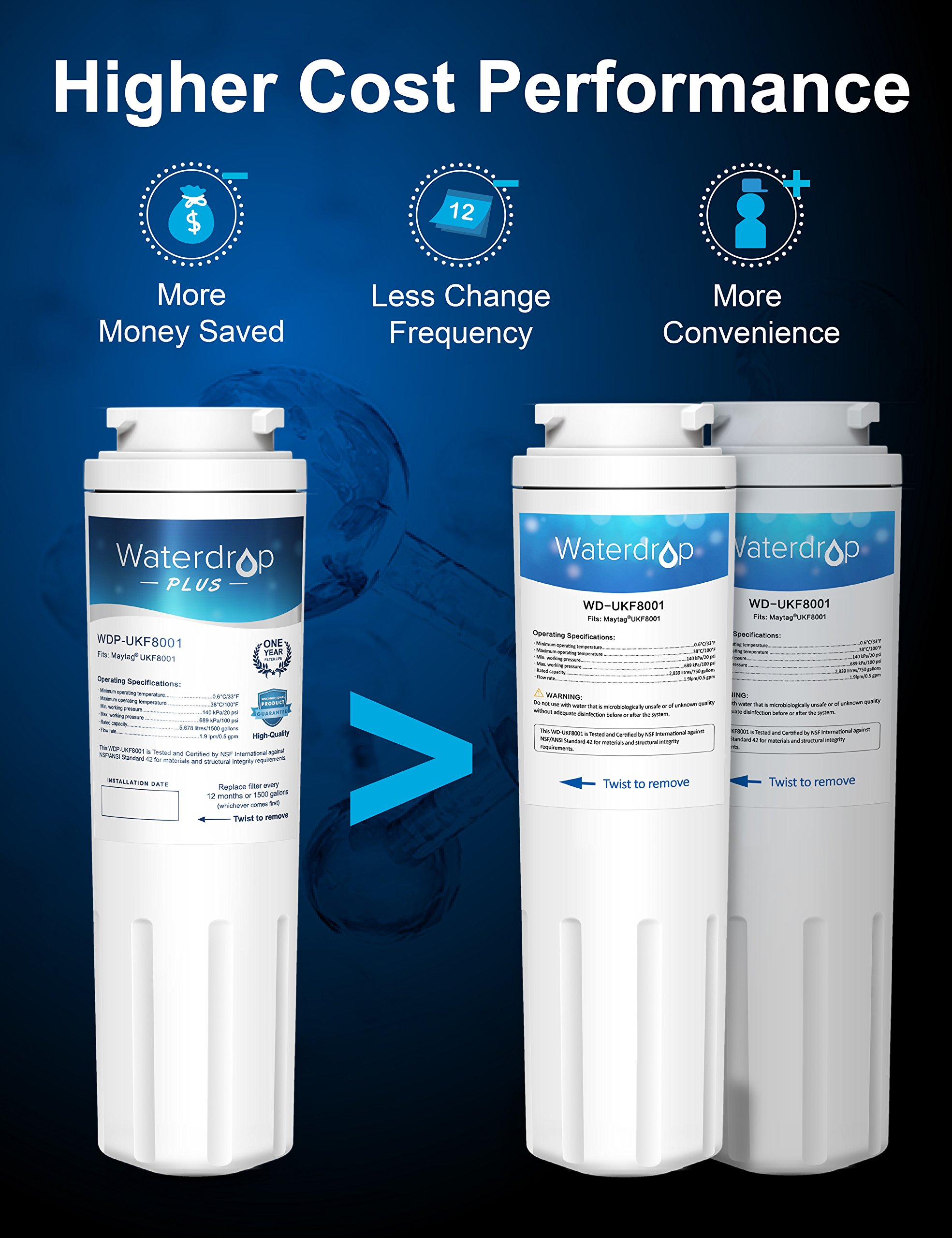 Waterdrop Plus UKF8001 Double Lifetime Refrigerator Water Filter Replacement for Maytag UKF8001, UKF8001AXX, UKF8001P, Whirlpool 4396395, 469006, EDR4RXD1, EveryDrop Filter 4, Puriclean II by Waterdrop (Image #4)