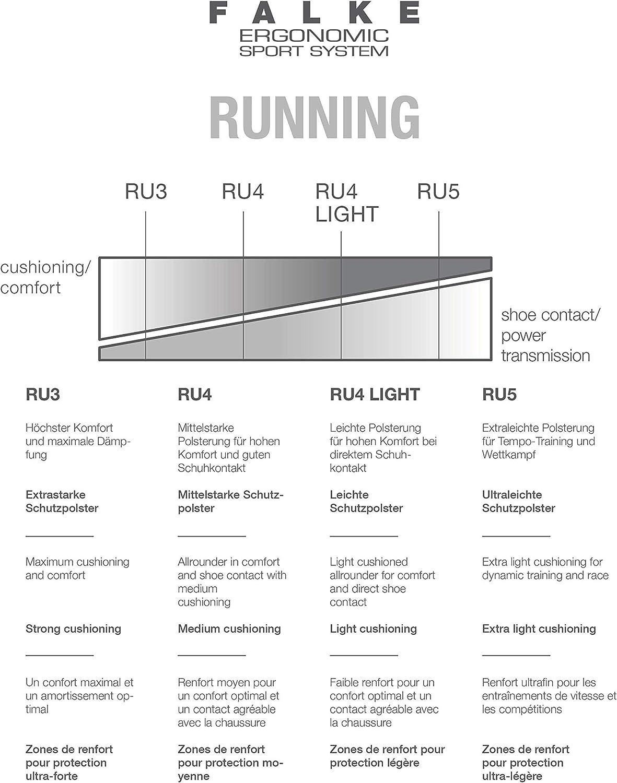Falke Ni/ños RU 4/Atletismo