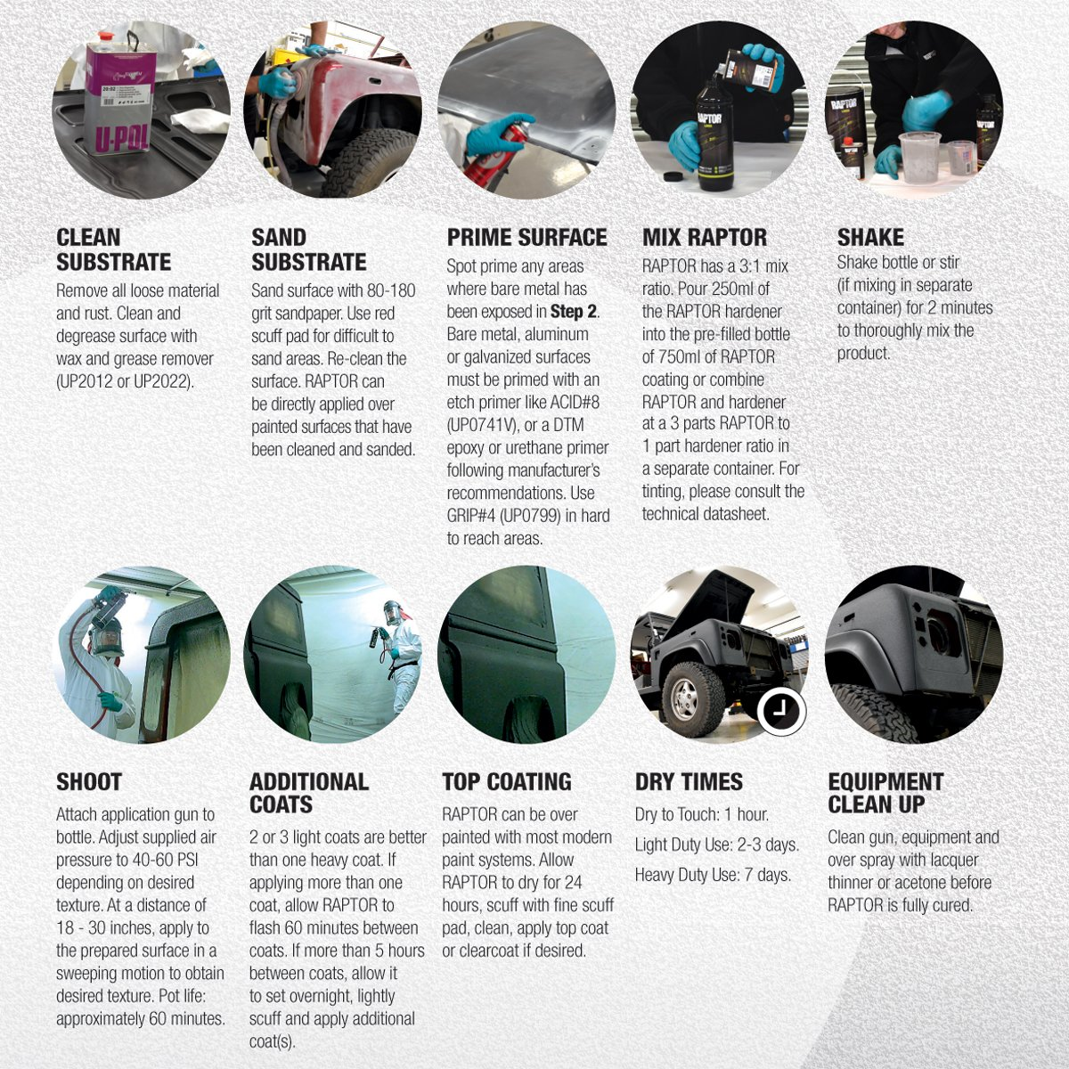 U-POL Raptor Tintable Urethane Spray-On Truck Bed Liner Kit w/ FREE Spray Gun, 8 Liters by U-Pol (Image #5)