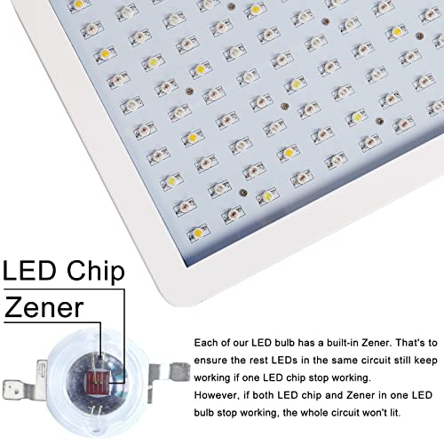 15 New Best LED Grow Lights Reviews in 2019 – Help to Decide