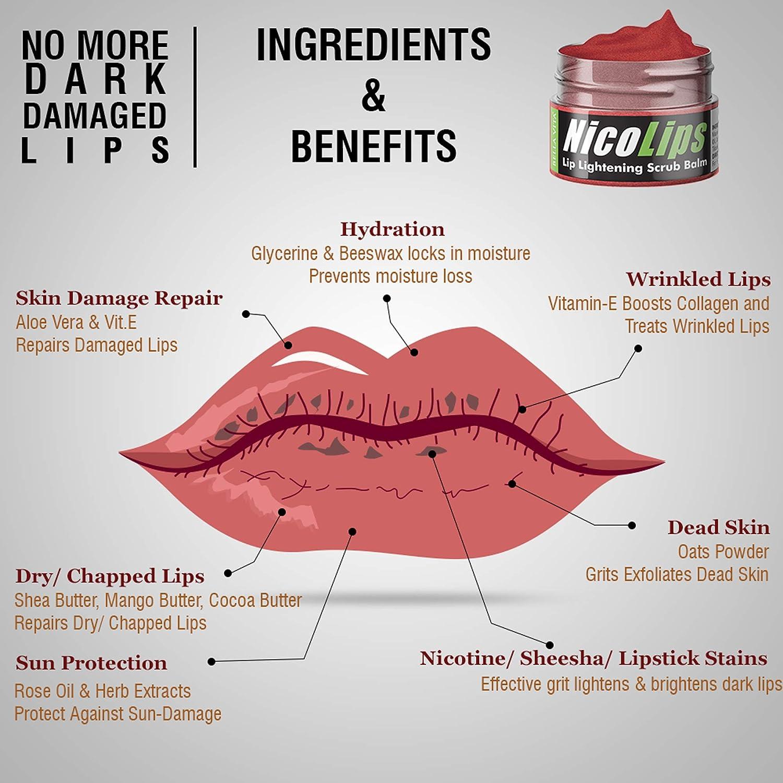 NicoLips Lip Balm Scrub For Lightening & Brightening Dark Lips For Men &  Women, 20g