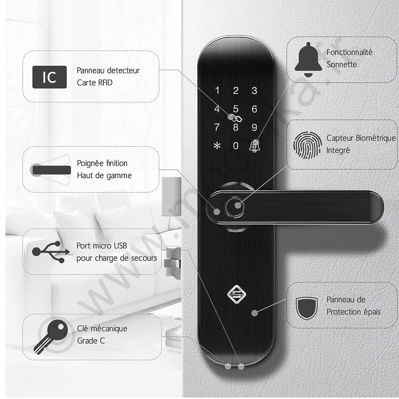 WiFi Gauche Code RFID Smart Lock Serrure BIOM/ÉTRIQUE Cloud Gauche