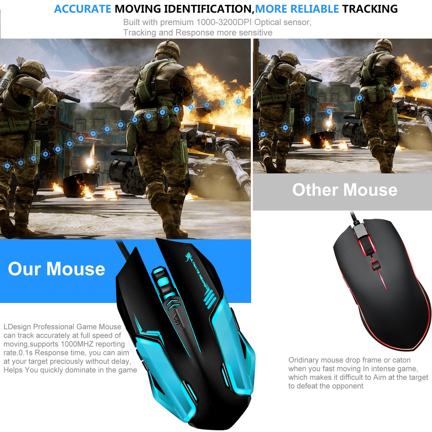 Gaming Mouse, LDesign 3200DPI Wired Gamer Mice ACC Optical Ergonomic with 4 Adjustable DPI Switch, 7-Color Breathing Light, High Accuracy Computer Mice Plug and Play (grey/silver)