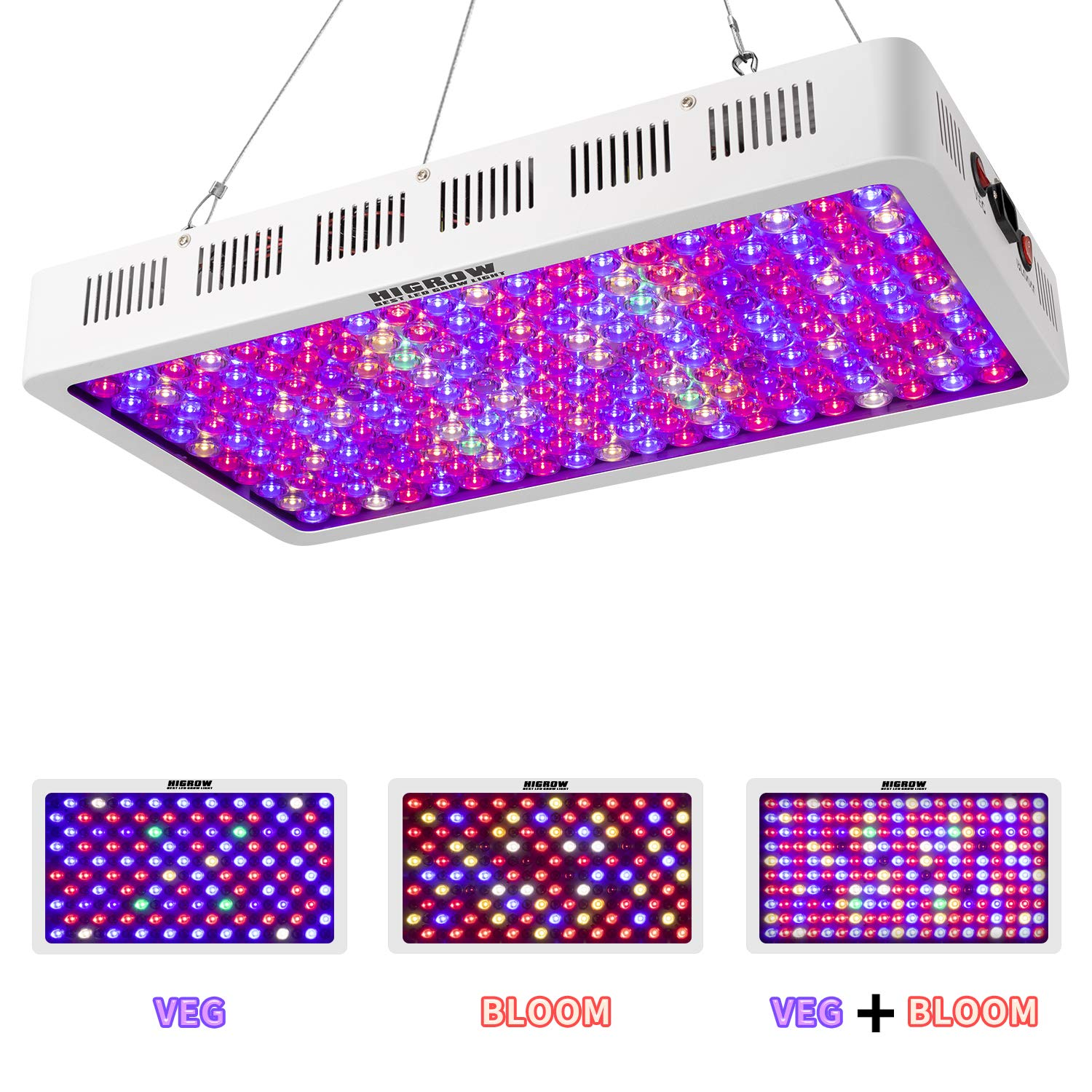 HIGROW Optical Lens-Series 1000W Full Spectrum LED Grow Light for Indoor Plants Veg and Flower, Garden Greenhouse Hydroponic Plant Growing Lights 12-Band, 5W LED