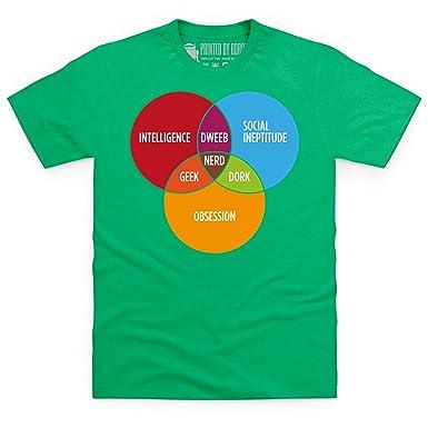 Nerdy Venn Diagram T Shirt Male Amazon Clothing