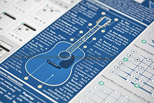 Music Theory /& Music Composition with our fully illustrated Modes A1 Size Scales /& Theory Chart Perfect for Beginners Learn Bass Guitar Folded Version The Really Useful Bass Guitar Poster
