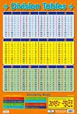 DIVISION TABLES from 1-12 Wall Poster/Chart - Divisibility Rules - Educational School Numeracy Wall Chart Poster