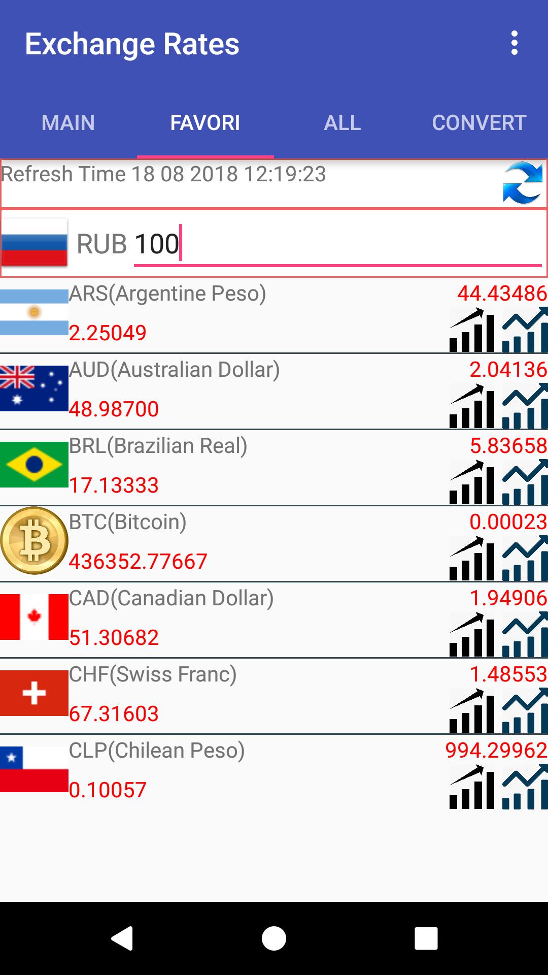 ciò che è la migliore piattaforma di trading bitcoin