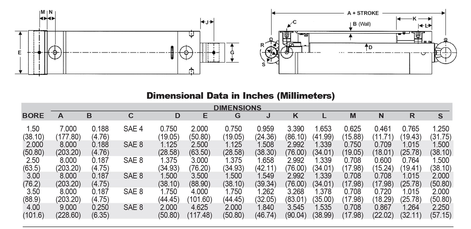 Chief WX Welded Cylinder: 3 Bore x 12 Stroke, 3000 PSI, 1.5'' Rod Diameter with SAE #8 Port Size, Retracted: 20.0 and Extended Length: 32.0, 1'' Pin Dia, 207434