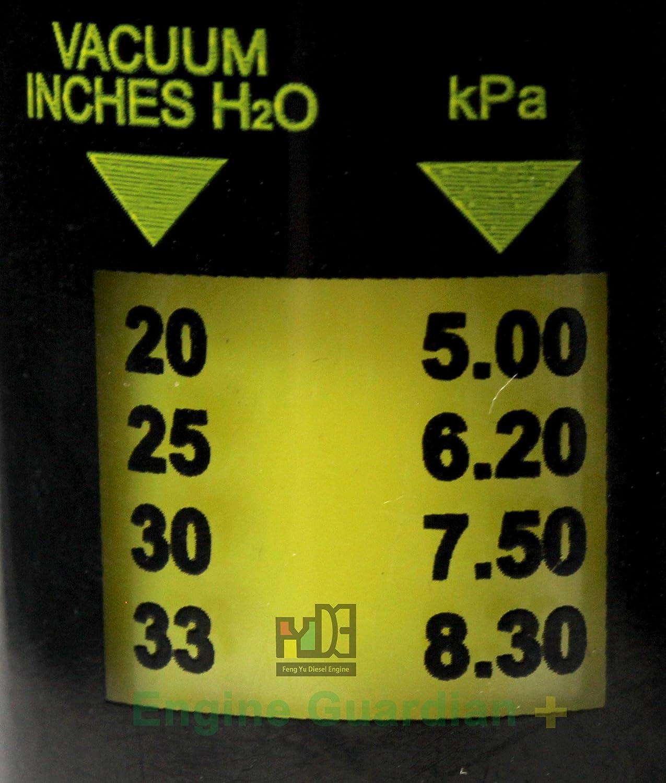 Filtro de aire Filtro Indicador de flujo 1 W613 m-kbz-1 - 4 8,3 kPa ftde & weiji: Amazon.es: Coche y moto