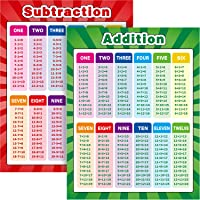 Extra Large Educational Math Posters, Multiplication Division Addition Subtraction Educational Table Chart Posters for…
