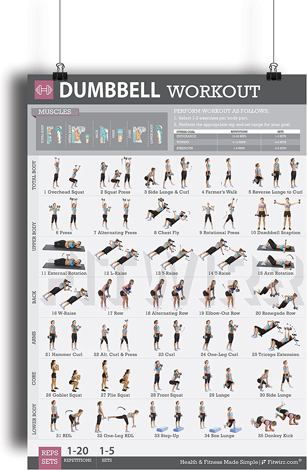 Amazon Com Dumbbell Exercise Workout Poster For Women Laminated Exercise For Women Leg Arm Exercises Home Gyms Fitness Chart Resistance Training Exercises Total Body Workout Exercise Poster Sports Outdoors