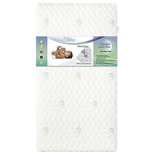 Evolur Comfort Cool Flow Foam Crib & Toddler Mattress
