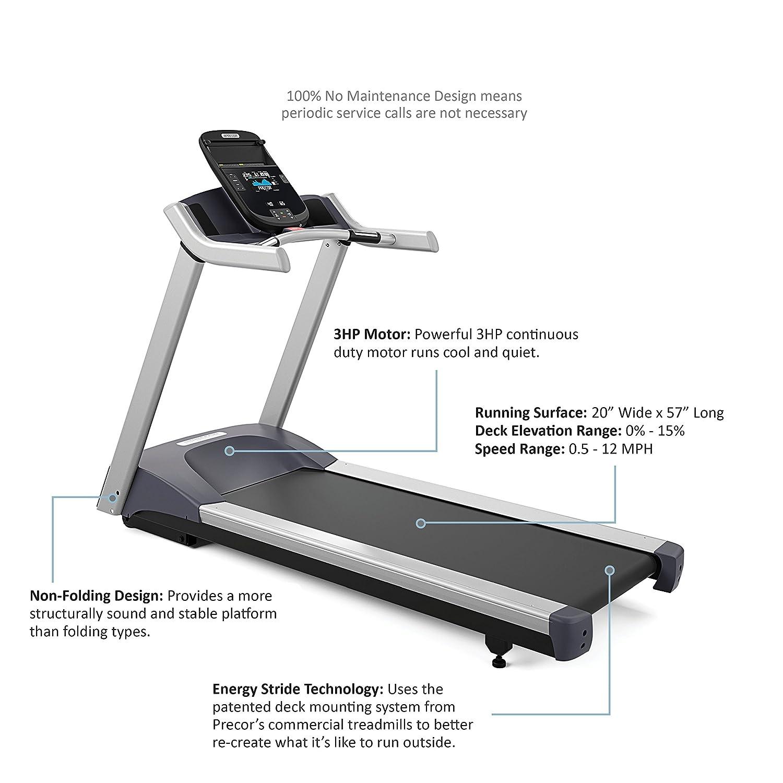 Slipping Treadmill Belt Help: Treadmill Motor Not Working
