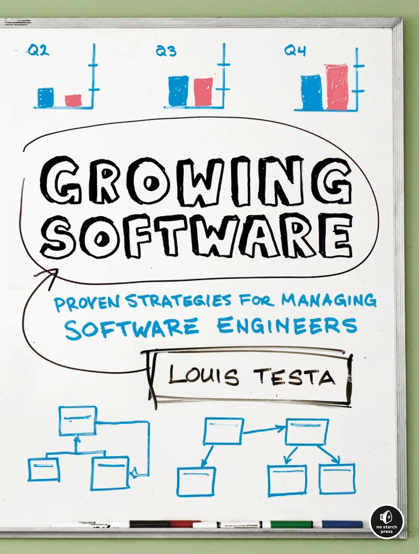 Growing software proven strategies for managing software growing software proven strategies for managing software engineers louis testa 0689145718324 amazon books xflitez Choice Image