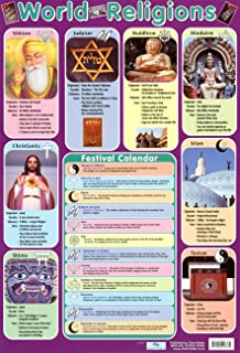 Amazon.com: World Religions Map and Timeline - Classroom Poster ...