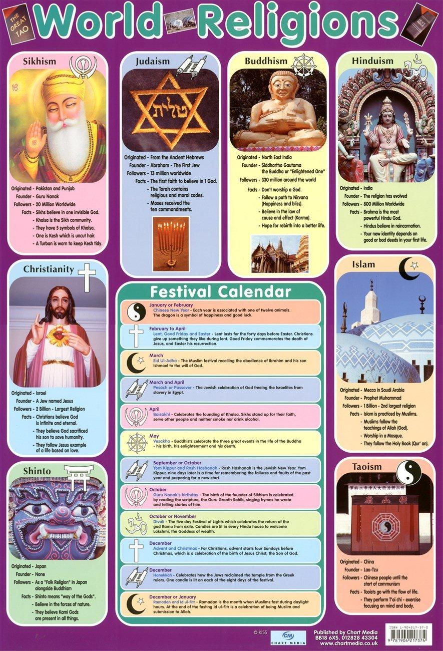 Amazon laminated world religions major religious groups mini amazon laminated world religions major religious groups mini poster 40x60cm posters prints buycottarizona Image collections