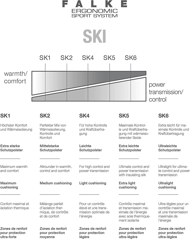 Yellow 1 Pair FALKE Unisex Kids SK2 Stripe Skiing Socks breathable Merino Wool Blend Sizes: 2 to 12 Years /Ι UK 6-5 cushioned For boys and girls