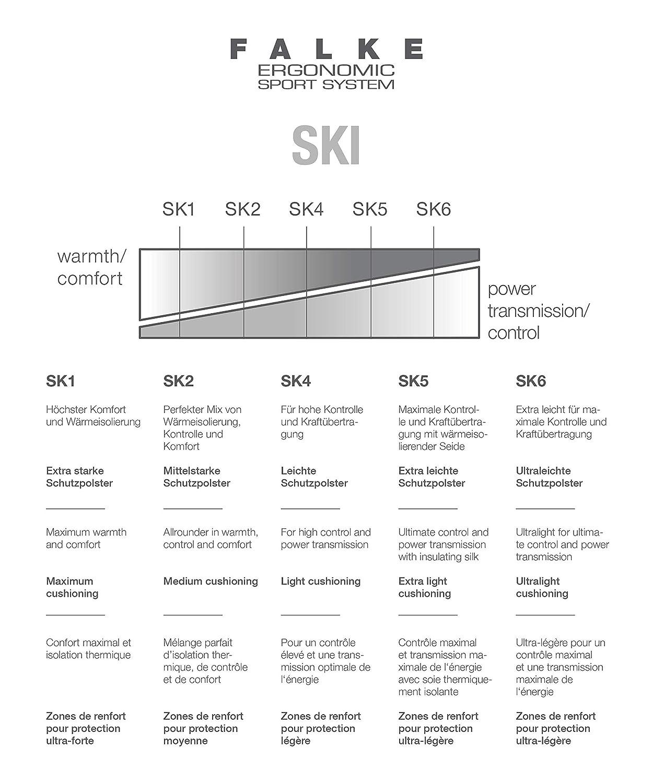 /Calze da Sci SK 2/Wool Women FALKE/