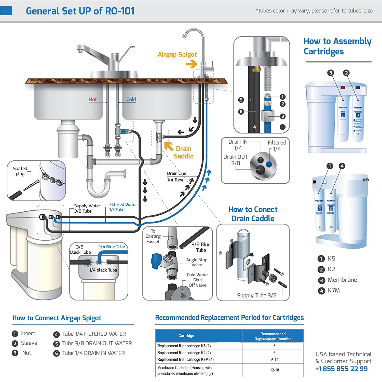 amazon com aquaphor water filters ro 101 reverse osmosis water