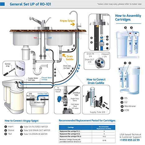 amazon com aquaphor water filters ro 101 reverse osmosis water rh amazon com Kinetico Water Systems Problems Kinetico Quad