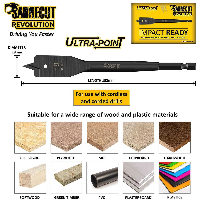 SabreCut SCRIW19/_1 Broca de pala plana para Bosch Dewalt Makita Milwaukee y muchos otros 19 x 152 mm