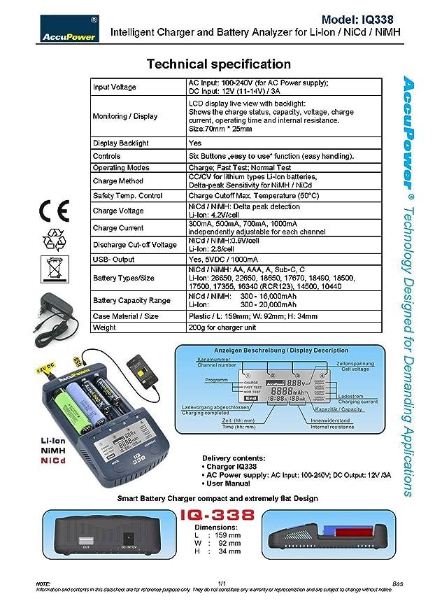 AccuPower IQ338 - Cargador con Pantalla LCD para baterías Li-Ion ...