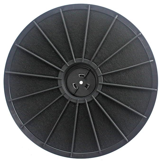 Spares2go de carbón para filtro para Jackson 25003 25004 25015 25016 de cocina Extractor de la capilla: Amazon.es: Hogar