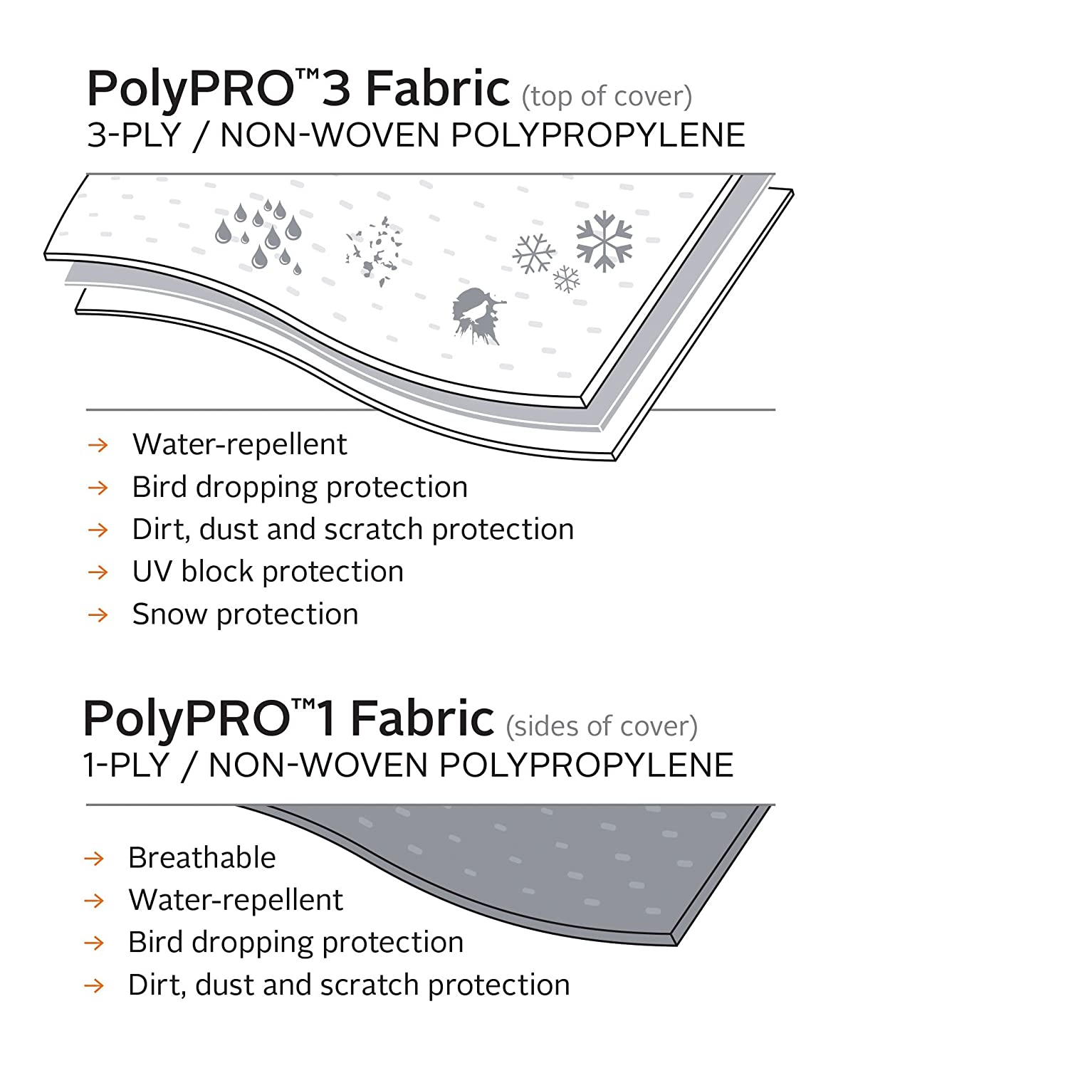 Classic Accessories PolyPro 3 RV Cover For 14-16 Pop Up Camping Trailers