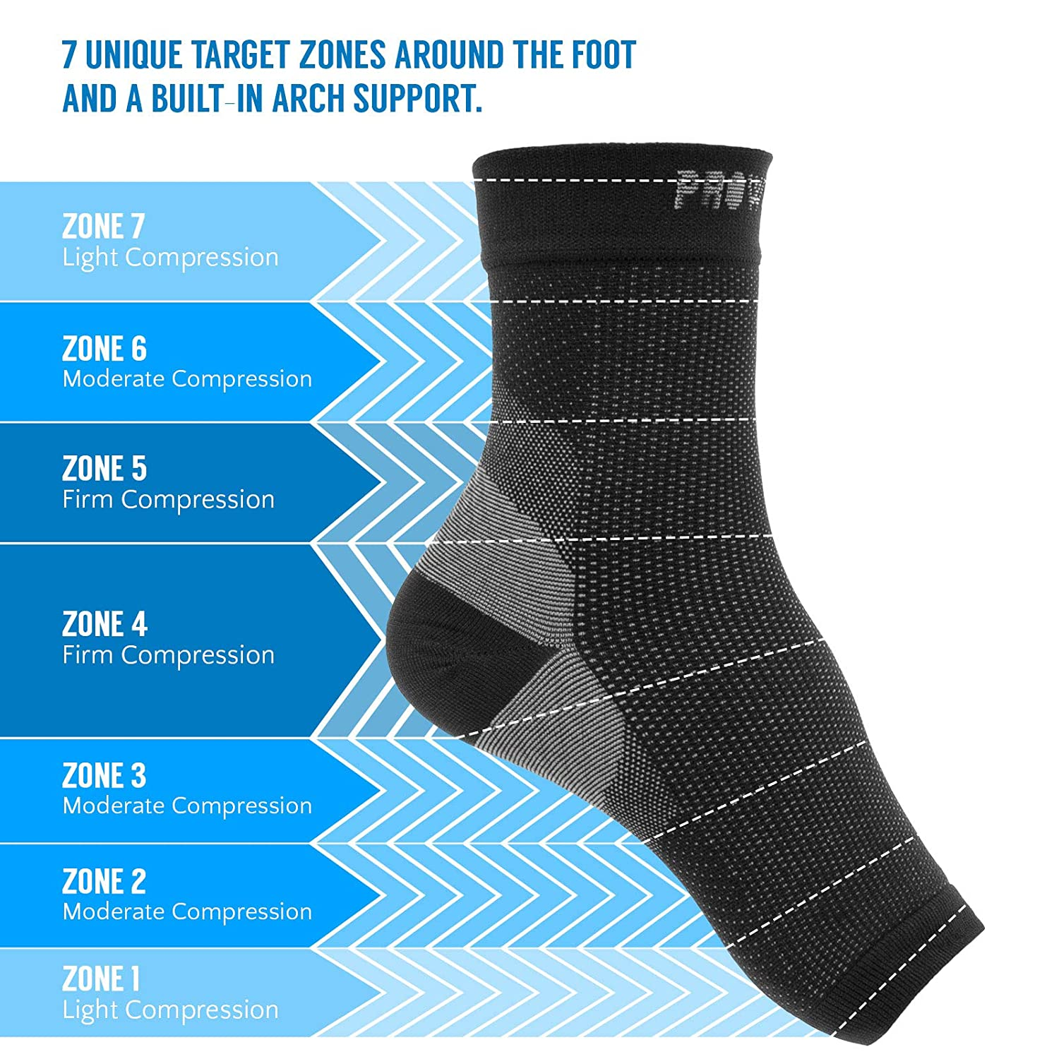 fa1b97e52f Proworks Plantar Fasciitis Compression Socks (Pair), Night Splint  Alternative & Open-Toe Foot Sleeve for Targeted All-Day Heel, Sole & Ankle Pain  Relief, ...