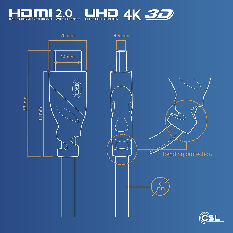 Cavo Mini HDMI a HDMI da 1,5 metri |1.4 a // 2.0 CSL idoneo per Full HD//Ultra HD//HD Ready // 3D High Speed con supporto ECHT 3D ed Ethernet 1080p // 2160p // 4K